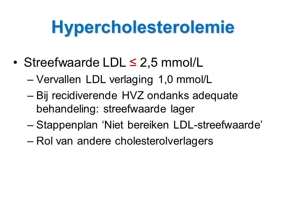Hypercholesterolemie •Streefwaarde LDL ≤ 2,5 mmol/L –Vervallen LDL verlaging 1,0 mmol/L –Bij recidiverende HVZ ondanks adequate behandeling: streefwaa