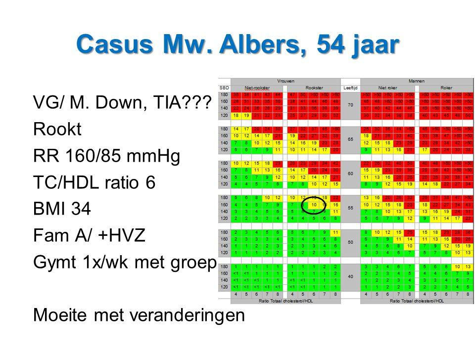 Casus Mw. Albers, 54 jaar VG/ M. Down, TIA??? Rookt RR 160/85 mmHg TC/HDL ratio 6 BMI 34 Fam A/ +HVZ Gymt 1x/wk met groep Moeite met veranderingen