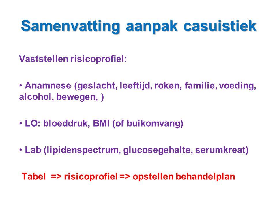 Vaststellen risicoprofiel: • Anamnese (geslacht, leeftijd, roken, familie, voeding, alcohol, bewegen, ) • LO: bloeddruk, BMI (of buikomvang) • Lab (li