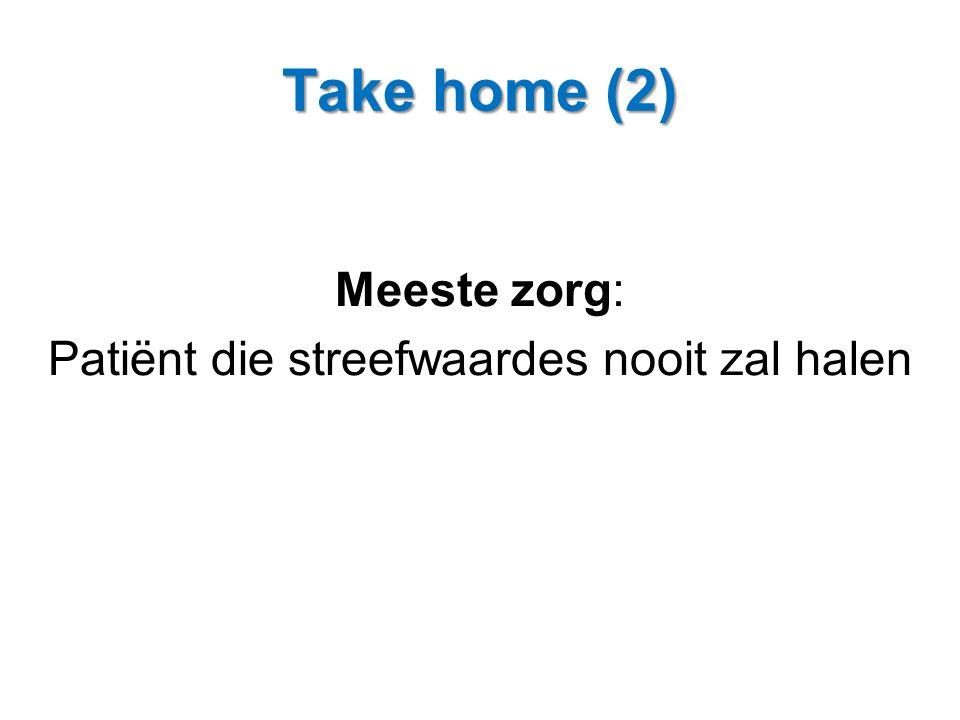Take home (2) Meeste zorg: Patiënt die streefwaardes nooit zal halen