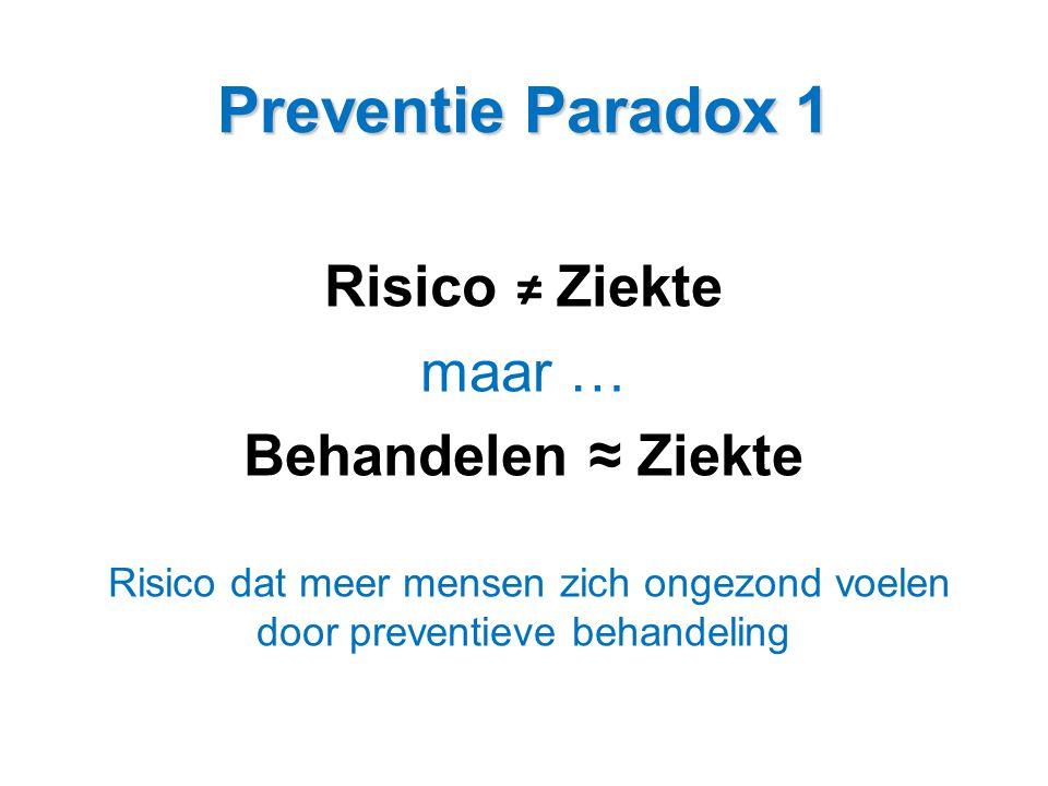 Preventie Paradox 2 •Weinig mensen met hoog risico •Meer mensen met matig risico •Veel mensen met laag risico Populatie: meest effect preventie laag risico Maar wat te doen als huisarts ?????