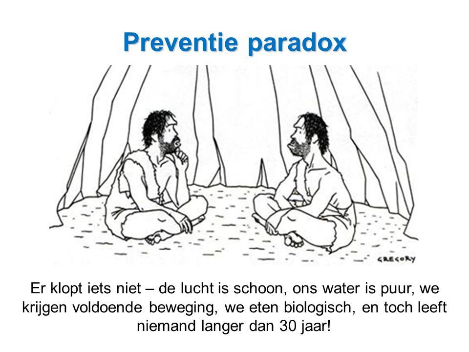 Preventie paradox Er klopt iets niet – de lucht is schoon, ons water is puur, we krijgen voldoende beweging, we eten biologisch, en toch leeft niemand