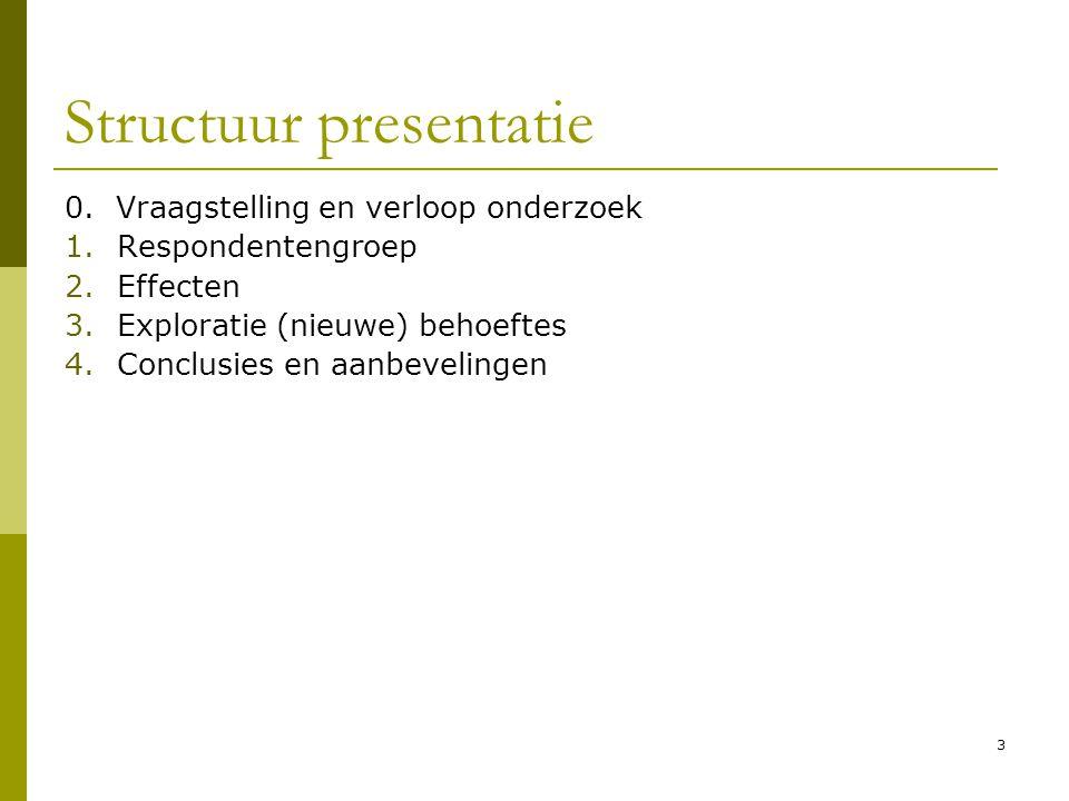 3 Structuur presentatie 0. Vraagstelling en verloop onderzoek 1.Respondentengroep 2.Effecten 3.Exploratie (nieuwe) behoeftes 4.Conclusies en aanbeveli