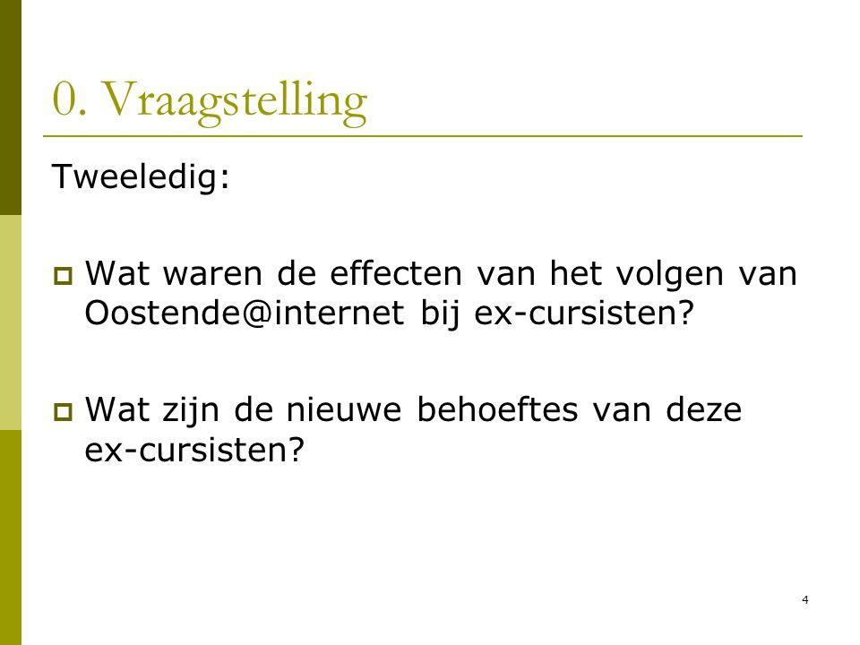 0. Vraagstelling Tweeledig:  Wat waren de effecten van het volgen van Oostende@internet bij ex-cursisten?  Wat zijn de nieuwe behoeftes van deze ex-