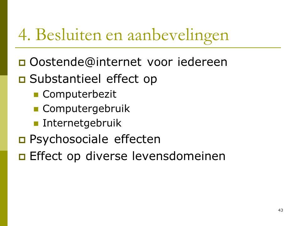 4. Besluiten en aanbevelingen  Oostende@internet voor iedereen  Substantieel effect op  Computerbezit  Computergebruik  Internetgebruik  Psychos