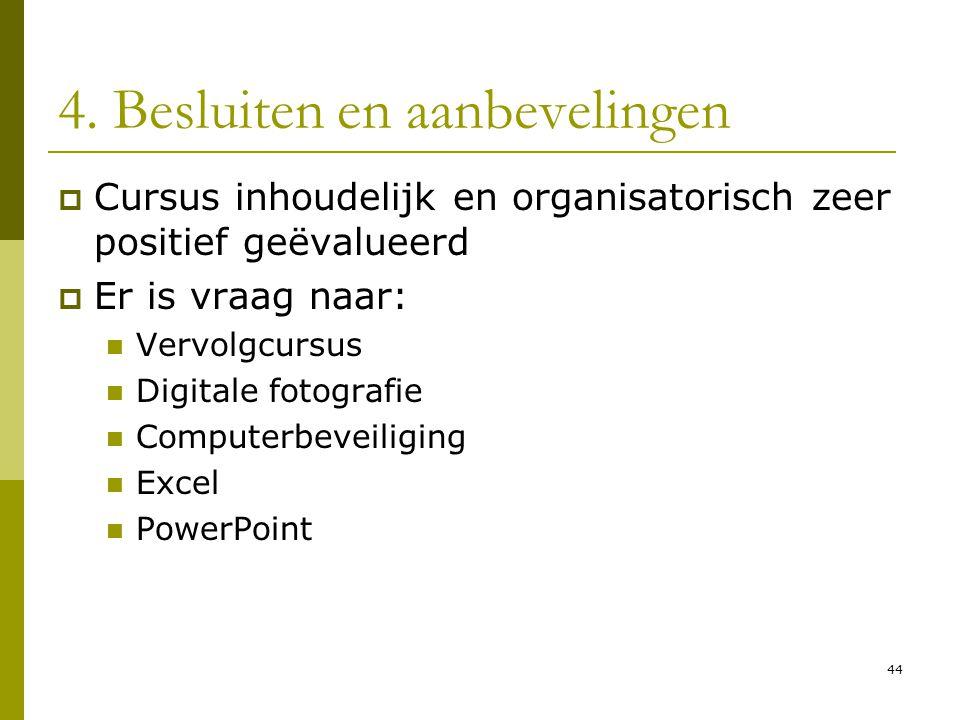 4. Besluiten en aanbevelingen  Cursus inhoudelijk en organisatorisch zeer positief geëvalueerd  Er is vraag naar:  Vervolgcursus  Digitale fotogra