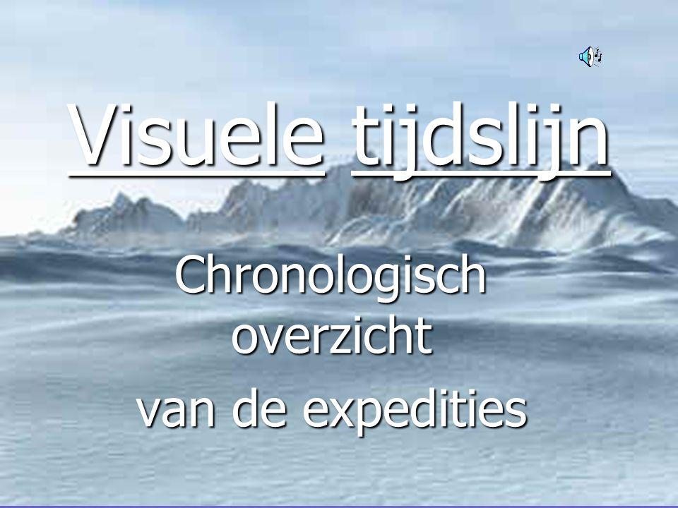 Visuele tijdslijn Chronologisch overzicht van de expedities