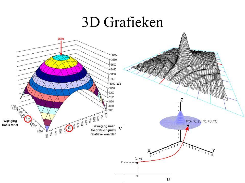 3D Grafieken •