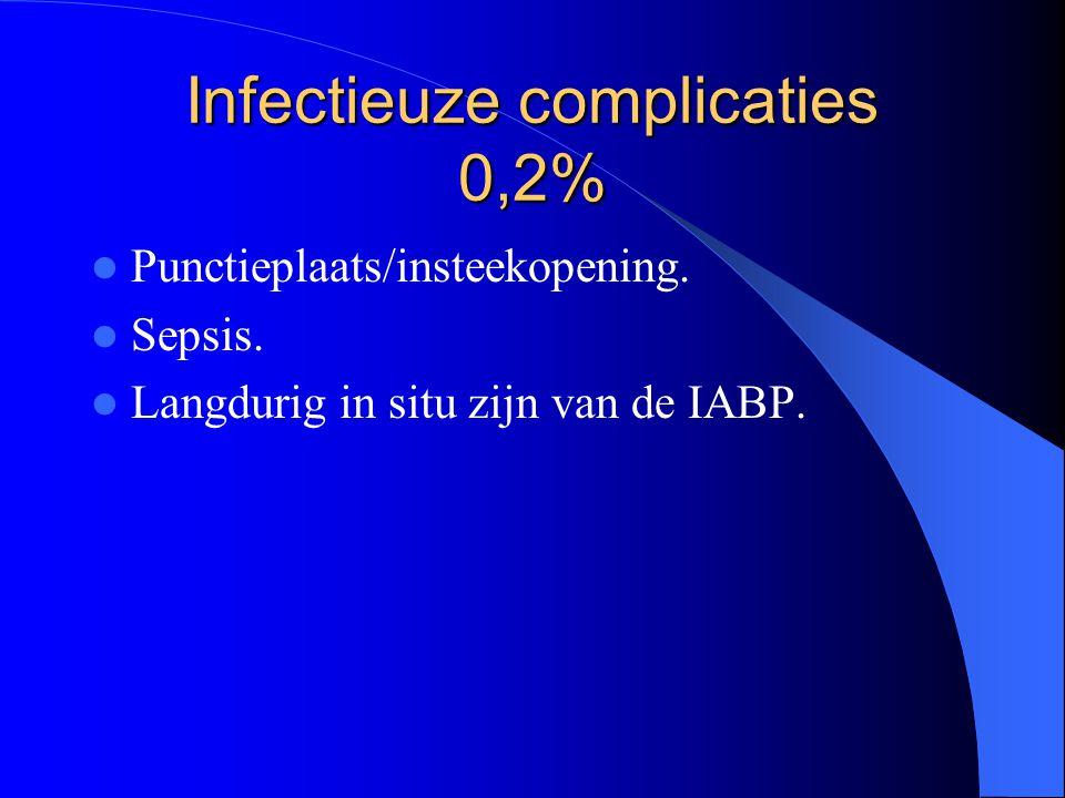 Infectieuze complicaties 0,2%  Punctieplaats/insteekopening.