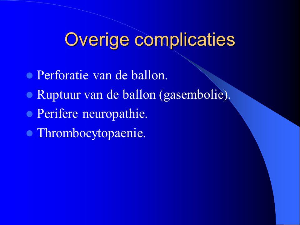 Overige complicaties  Perforatie van de ballon. Ruptuur van de ballon (gasembolie).
