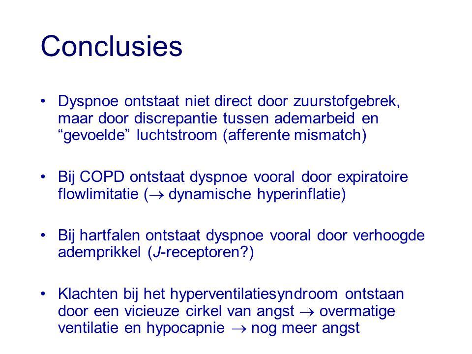 """Conclusies •Dyspnoe ontstaat niet direct door zuurstofgebrek, maar door discrepantie tussen ademarbeid en """"gevoelde"""" luchtstroom (afferente mismatch)"""