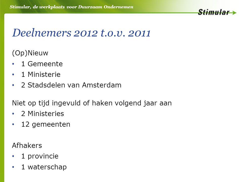 Stimular, de werkplaats voor Duurzaam Ondernemen Deelnemers 2012 t.o.v. 2011 (Op)Nieuw • 1 Gemeente • 1 Ministerie • 2 Stadsdelen van Amsterdam Niet o