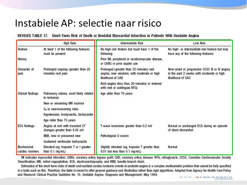 Instabiele AP: selectie naar risico