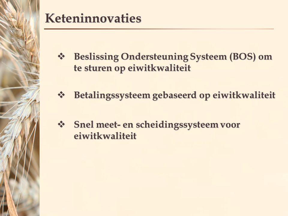 Keteninnovaties  Beslissing Ondersteuning Systeem (BOS) om te sturen op eiwitkwaliteit  Betalingssysteem gebaseerd op eiwitkwaliteit  Snel meet- en scheidingssysteem voor eiwitkwaliteit
