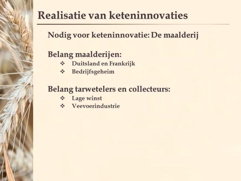 Realisatie van keteninnovaties Nodig voor keteninnovatie: De maalderij Belang maalderijen:  Duitsland en Frankrijk  Bedrijfsgeheim Belang tarwetelers en collecteurs:  Lage winst  Veevoerindustrie