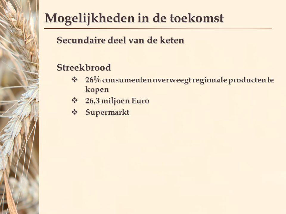 Mogelijkheden in de toekomst Secundaire deel van de keten Streekbrood  26% consumenten overweegt regionale producten te kopen  26,3 miljoen Euro  Supermarkt