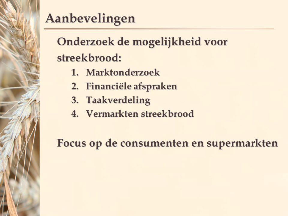 Aanbevelingen Onderzoek de mogelijkheid voor streekbrood: 1.Marktonderzoek 2.Financiële afspraken 3.Taakverdeling 4.Vermarkten streekbrood Focus op de consumenten en supermarkten