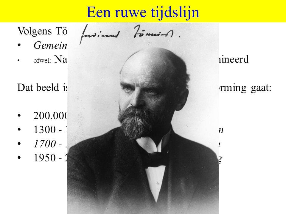 ©vandeSandeinlezingen,2011 Een ruwe tijdslijn Volgens Tönnies (1875) twee tijdperken: • Gemeinschaft en Gesellschaft • ofwel: Natuurgedomineerd vs Cul