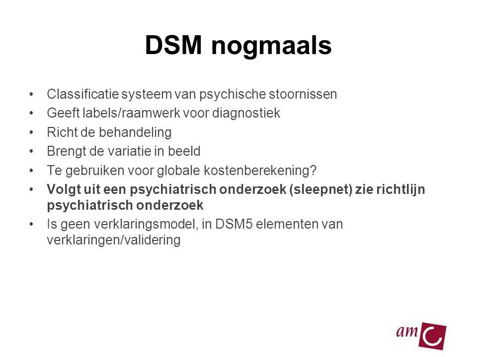 DSM nogmaals •Classificatie systeem van psychische stoornissen •Geeft labels/raamwerk voor diagnostiek •Richt de behandeling •Brengt de variatie in beeld •Te gebruiken voor globale kostenberekening.