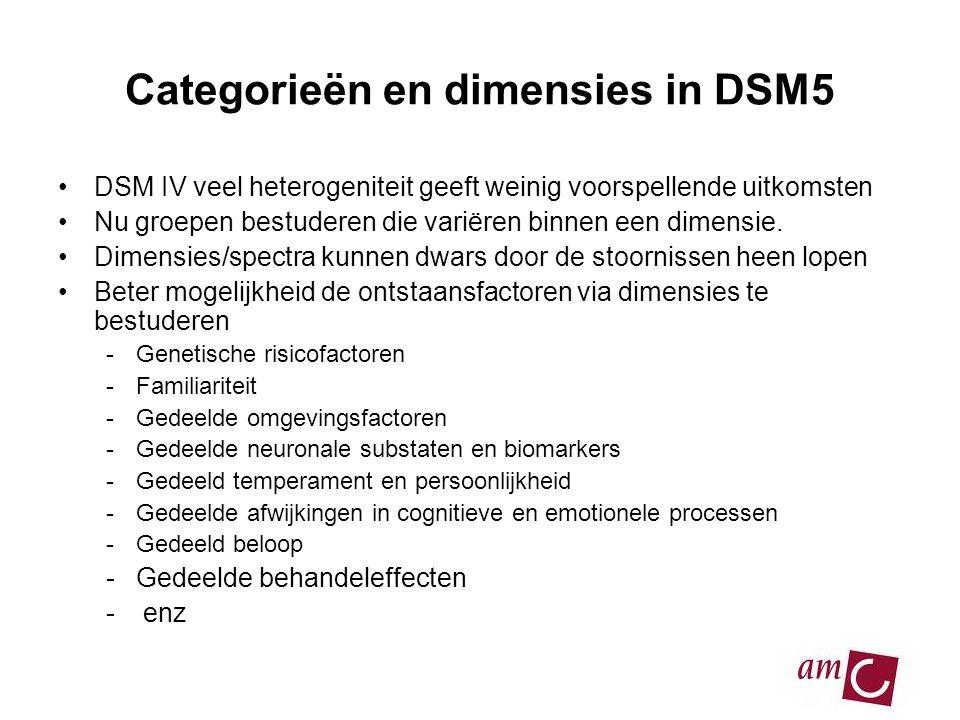 Categorieën en dimensies in DSM5 •DSM IV veel heterogeniteit geeft weinig voorspellende uitkomsten •Nu groepen bestuderen die variëren binnen een dimensie.