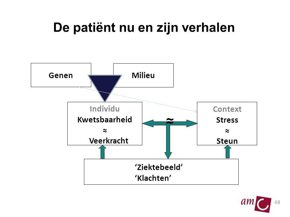Individu Kwetsbaarheid ≈ Veerkracht Context Stress ≈ Steun GenenMilieu 'Ziektebeeld' 'Klachten' De patiënt nu en zijn verhalen ≈ 48