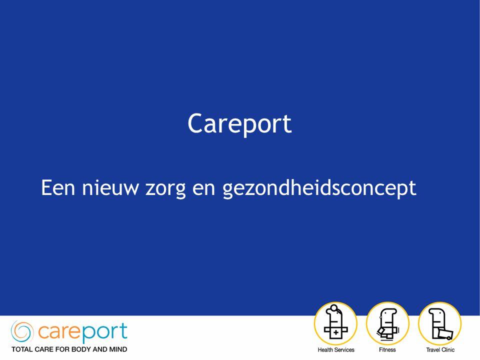 Careport Een nieuw zorg en gezondheidsconcept