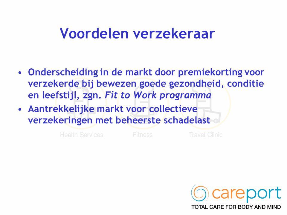 Voordelen verzekeraar •Onderscheiding in de markt door premiekorting voor verzekerde bij bewezen goede gezondheid, conditie en leefstijl, zgn. Fit to