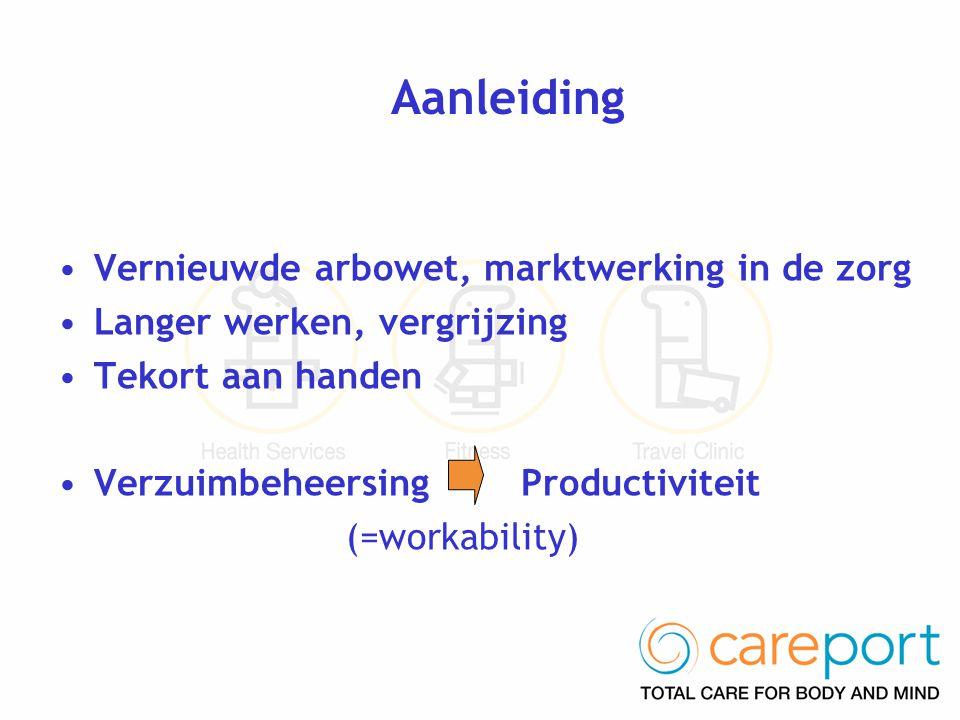 Aanleiding •Vernieuwde arbowet, marktwerking in de zorg •Langer werken, vergrijzing •Tekort aan handen •Verzuimbeheersing Productiviteit (=workability
