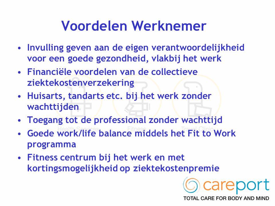Voordelen Werknemer •Invulling geven aan de eigen verantwoordelijkheid voor een goede gezondheid, vlakbij het werk •Financiële voordelen van de collectieve ziektekostenverzekering •Huisarts, tandarts etc.