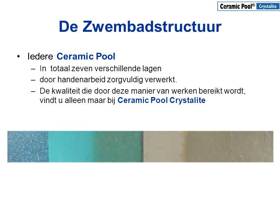 De Zwembadstructuur •Iedere Ceramic Pool –In totaal zeven verschillende lagen –door handenarbeid zorgvuldig verwerkt. –De kwaliteit die door deze mani