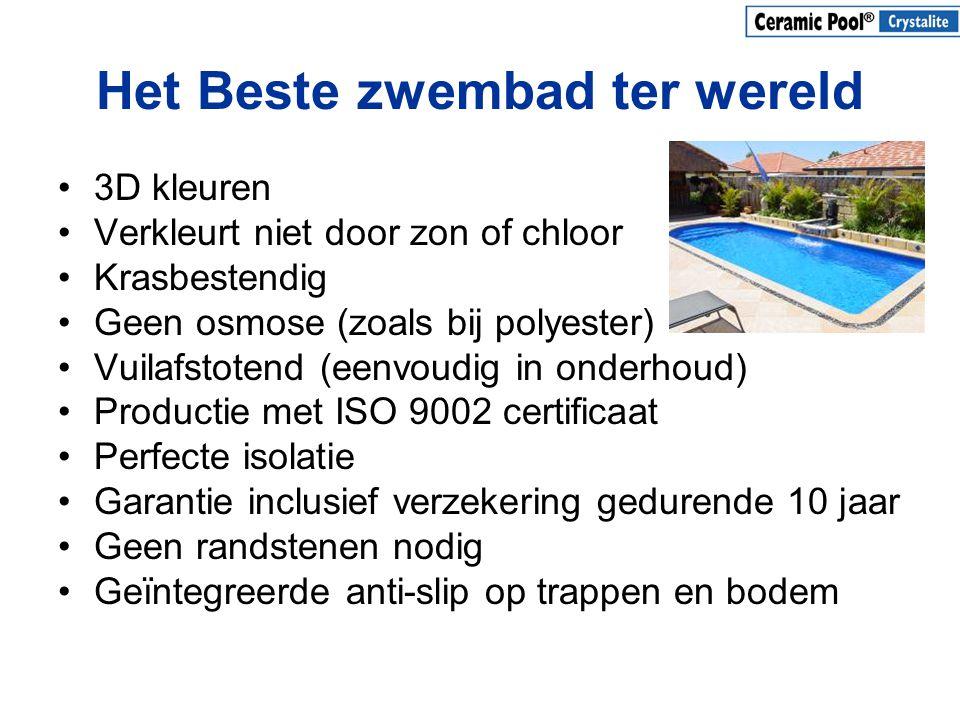 Het Beste zwembad ter wereld •3D kleuren •Verkleurt niet door zon of chloor •Krasbestendig •Geen osmose (zoals bij polyester) •Vuilafstotend (eenvoudi