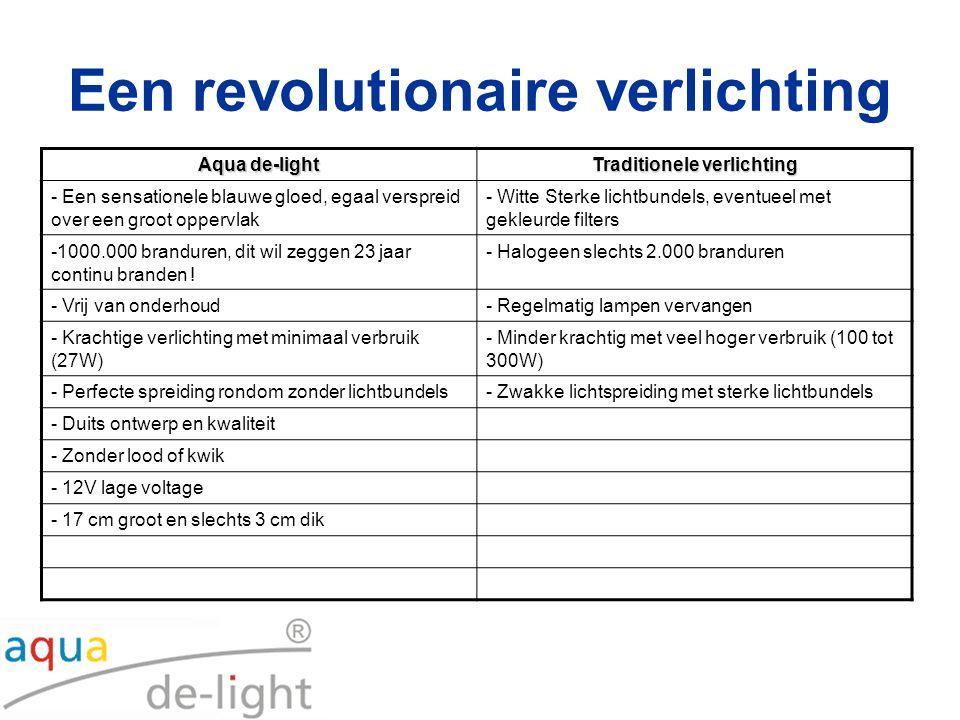 Een revolutionaire verlichting Aqua de-light Traditionele verlichting - Een sensationele blauwe gloed, egaal verspreid over een groot oppervlak - Witt