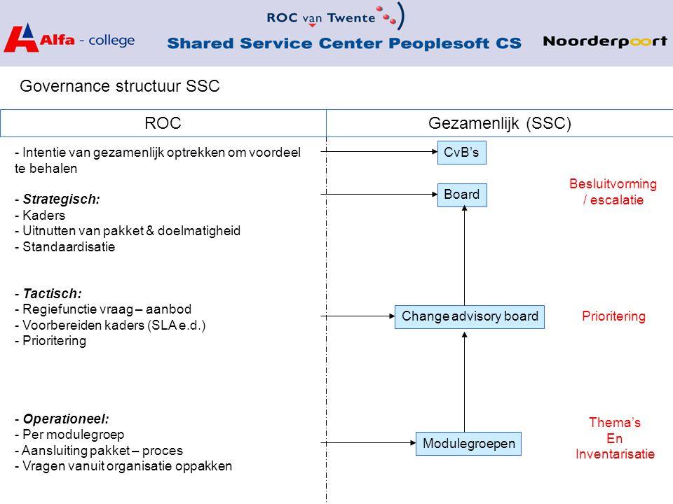 Governance structuur SSC Board Gezamenlijk (SSC)ROC Change advisory board Modulegroepen Besluitvorming / escalatie Prioritering Thema's En Inventarisatie CvB's - Intentie van gezamenlijk optrekken om voordeel te behalen - Strategisch: - Kaders - Uitnutten van pakket & doelmatigheid - Standaardisatie - Tactisch: - Regiefunctie vraag – aanbod - Voorbereiden kaders (SLA e.d.) - Prioritering - Operationeel: - Per modulegroep - Aansluiting pakket – proces - Vragen vanuit organisatie oppakken