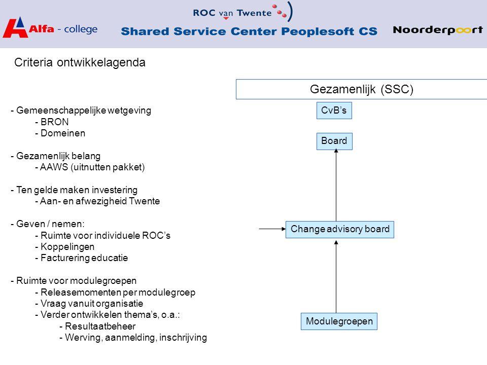 Criteria ontwikkelagenda Board Gezamenlijk (SSC) Change advisory board Modulegroepen CvB's - Gemeenschappelijke wetgeving - BRON - Domeinen - Gezamenlijk belang - AAWS (uitnutten pakket) - Ten gelde maken investering - Aan- en afwezigheid Twente - Geven / nemen: - Ruimte voor individuele ROC's - Koppelingen - Facturering educatie - Ruimte voor modulegroepen - Releasemomenten per modulegroep - Vraag vanuit organisatie - Verder ontwikkelen thema's, o.a.: - Resultaatbeheer - Werving, aanmelding, inschrijving