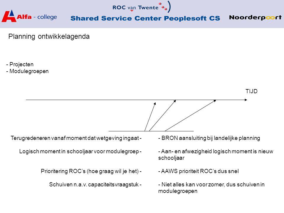 Planning ontwikkelagenda - Projecten - Modulegroepen TIJD Terugredeneren vanaf moment dat wetgeving ingaat - Logisch moment in schooljaar voor modulegroep - Prioritering ROC's (hoe graag wil je het) - Schuiven n.a.v.