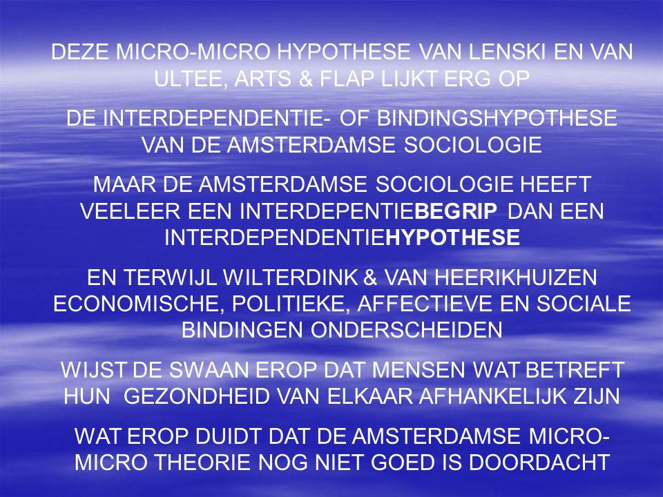 DEZE MICRO-MICRO HYPOTHESE VAN LENSKI EN VAN ULTEE, ARTS & FLAP LIJKT ERG OP DE INTERDEPENDENTIE- OF BINDINGSHYPOTHESE VAN DE AMSTERDAMSE SOCIOLOGIE M