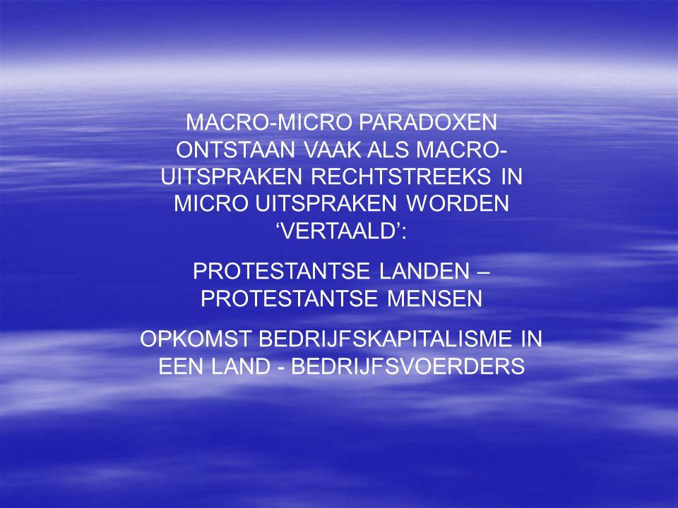 MACRO-MICRO PARADOXEN ONTSTAAN VAAK ALS MACRO- UITSPRAKEN RECHTSTREEKS IN MICRO UITSPRAKEN WORDEN 'VERTAALD': PROTESTANTSE LANDEN – PROTESTANTSE MENSE