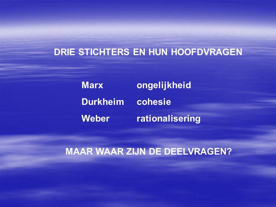 DRIE STICHTERS EN HUN HOOFDVRAGEN Marxongelijkheid Durkheimcohesie Weberrationalisering MAAR WAAR ZIJN DE DEELVRAGEN?