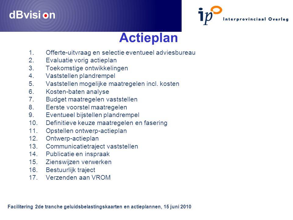 dBvisi n Facilitering 2de tranche geluidsbelastingskaarten en actieplannen, 15 juni 2010 Actieplan 1.Offerte-uitvraag en selectie eventueel adviesbureau 2.Evaluatie vorig actieplan 3.Toekomstige ontwikkelingen 4.Vaststellen plandrempel 5.Vaststellen mogelijke maatregelen incl.