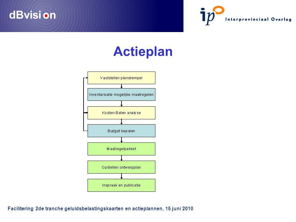 dBvisi n Facilitering 2de tranche geluidsbelastingskaarten en actieplannen, 15 juni 2010 Actieplan