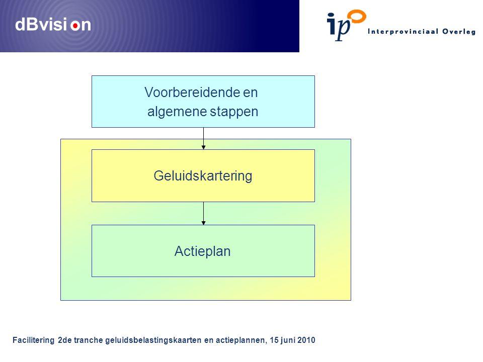 dBvisi n Facilitering 2de tranche geluidsbelastingskaarten en actieplannen, 15 juni 2010 Voorbereidende en algemene stappen Geluidskartering Actieplan