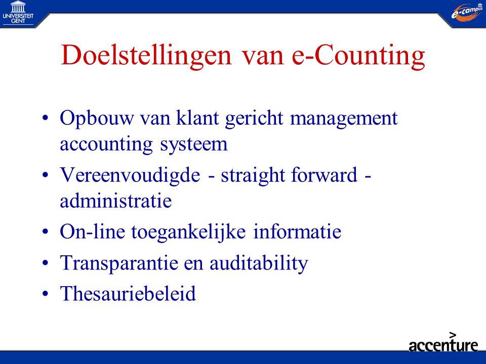 Doelstellingen van e-Counting •Opbouw van klant gericht management accounting systeem •Vereenvoudigde - straight forward - administratie •On-line toeg