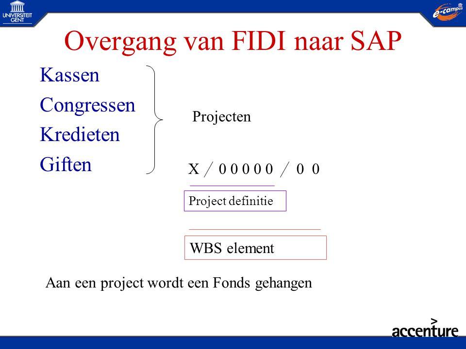 Overgang van FIDI naar SAP Kassen Congressen Kredieten Giften Projecten X 0 0 0 0 0 0 0 Project definitie WBS element Aan een project wordt een Fonds