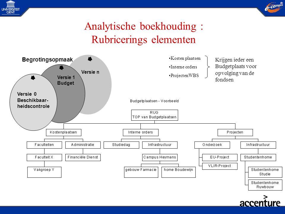 Analytische boekhouding : Rubricerings elementen Begrotingsopmaak Versie 0 Beschikbaar- heidscontrole Versie 1 Budget Versie n •Kosten plaatsen •Inter