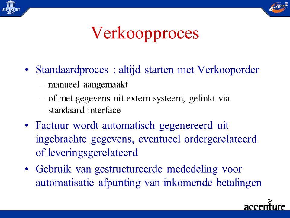 Verkoopproces •Standaardproces : altijd starten met Verkooporder –manueel aangemaakt –of met gegevens uit extern systeem, gelinkt via standaard interf