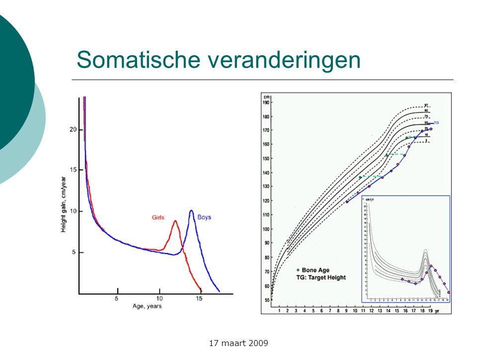 17 maart 2009 Differentiaaldiagnose tussen progressieve en nietprogressieve pubertas praecox  Snelle progressie Tanner stadia  Acceleratie groeisnelheid (>5cm per jaar)  Botleeftijd <1jaar vooruit  Oestradiol > 10pg/ml  GnRH-test: pubertaire reactie van LH  Stabilisatie of regressie  Meestal normale groeisnelheid  Botleeftijd meestal < 1 jaar  Oestradiol < 10pg/ml  GnRH-test: dominantie FSH