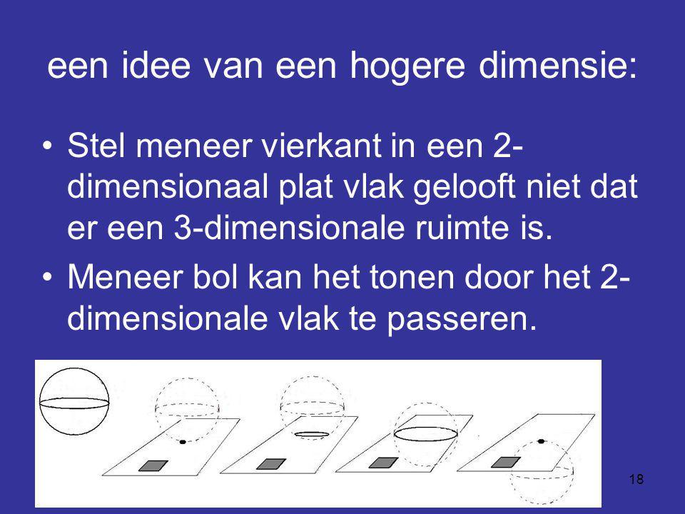 18 een idee van een hogere dimensie: •Stel meneer vierkant in een 2- dimensionaal plat vlak gelooft niet dat er een 3-dimensionale ruimte is. •Meneer
