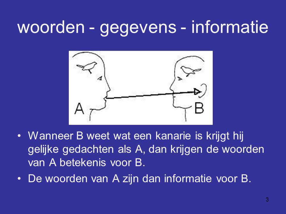 3 woorden - gegevens - informatie •Wanneer B weet wat een kanarie is krijgt hij gelijke gedachten als A, dan krijgen de woorden van A betekenis voor B