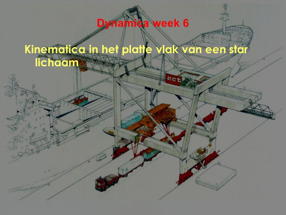Maart 2002Dynamica week 5 Bewegingen van starre lichamen in een plat vlak Algemene beweging op te vatten als superpositie van translatie en rotatie