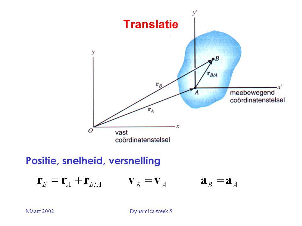 Maart 2002Dynamica week 5 Translatie Positie, snelheid, versnelling